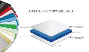 خواص فنی ، مکانیکی و انواع پوشش ورق کامپوزیت