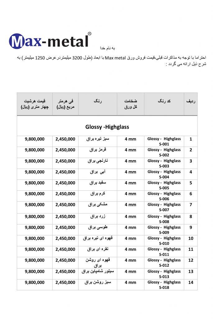 لیست-قیمت-ورق-کامپوزیت-مکس-متال